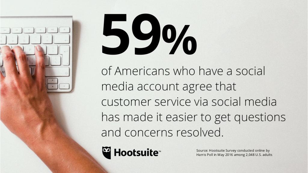 hootsuite-social-listening