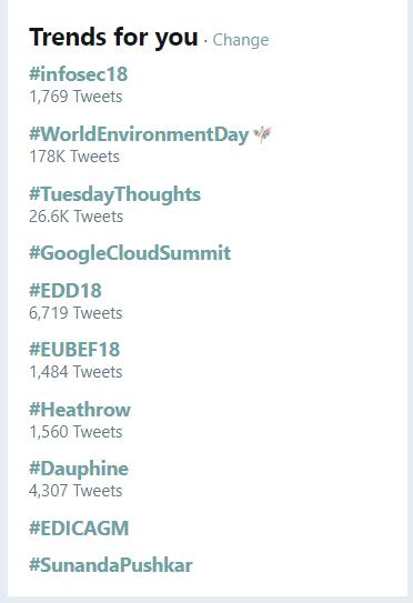 Trends-in-Twitter