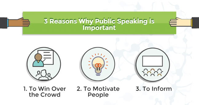 3 Reasons Why Public Speaking Is Important.png